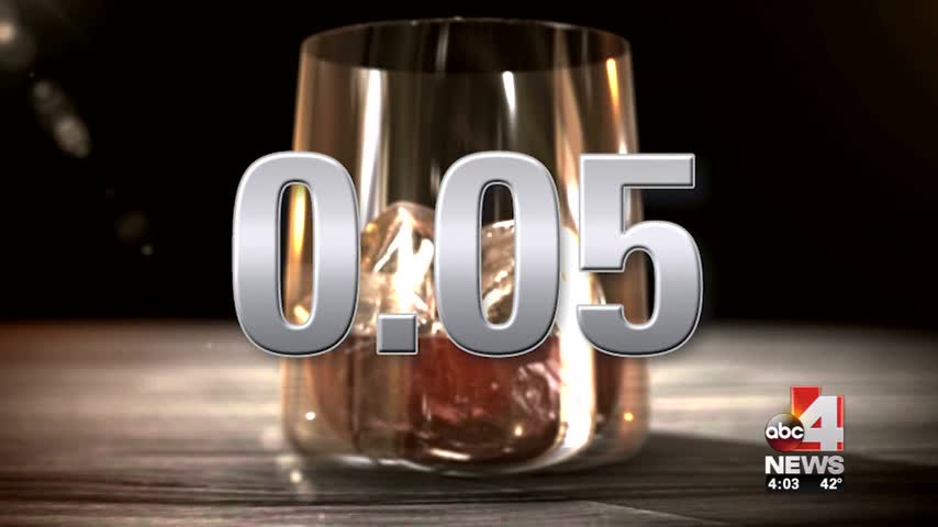 Should Utah lower its legal blood alcohol content limit?