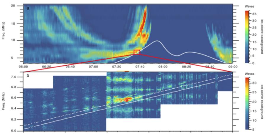 Ganymede Radio Emisson grab